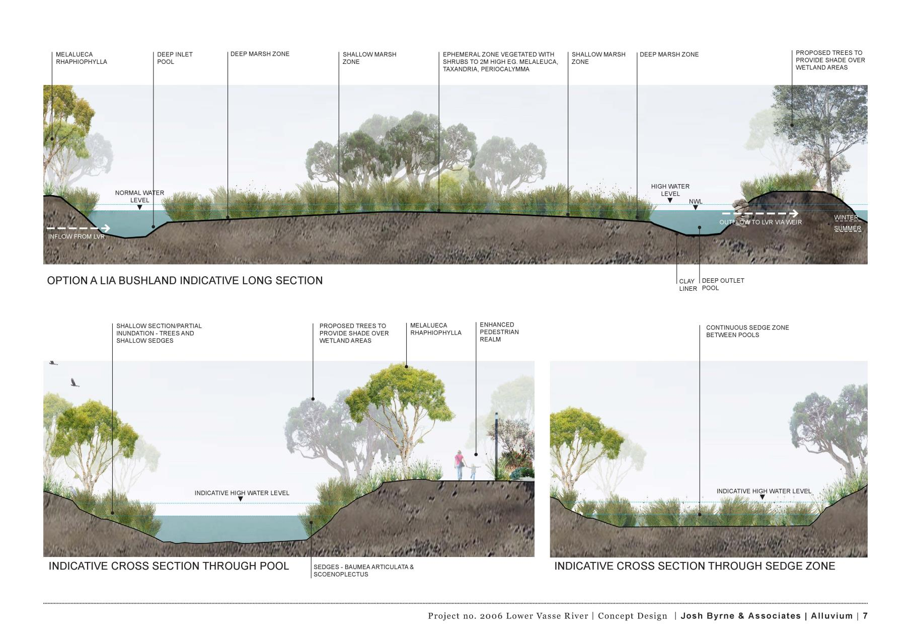 Living Stream Designs Project Underway